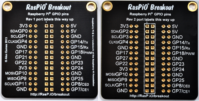 RasPiO<sup>®</sup> Breakout board, both sides