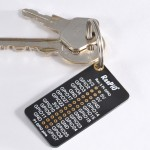RasPiO® Port Label as key fob