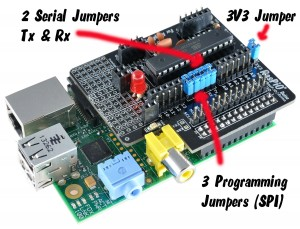 RasPiO Duino showing programming and serial jumpers